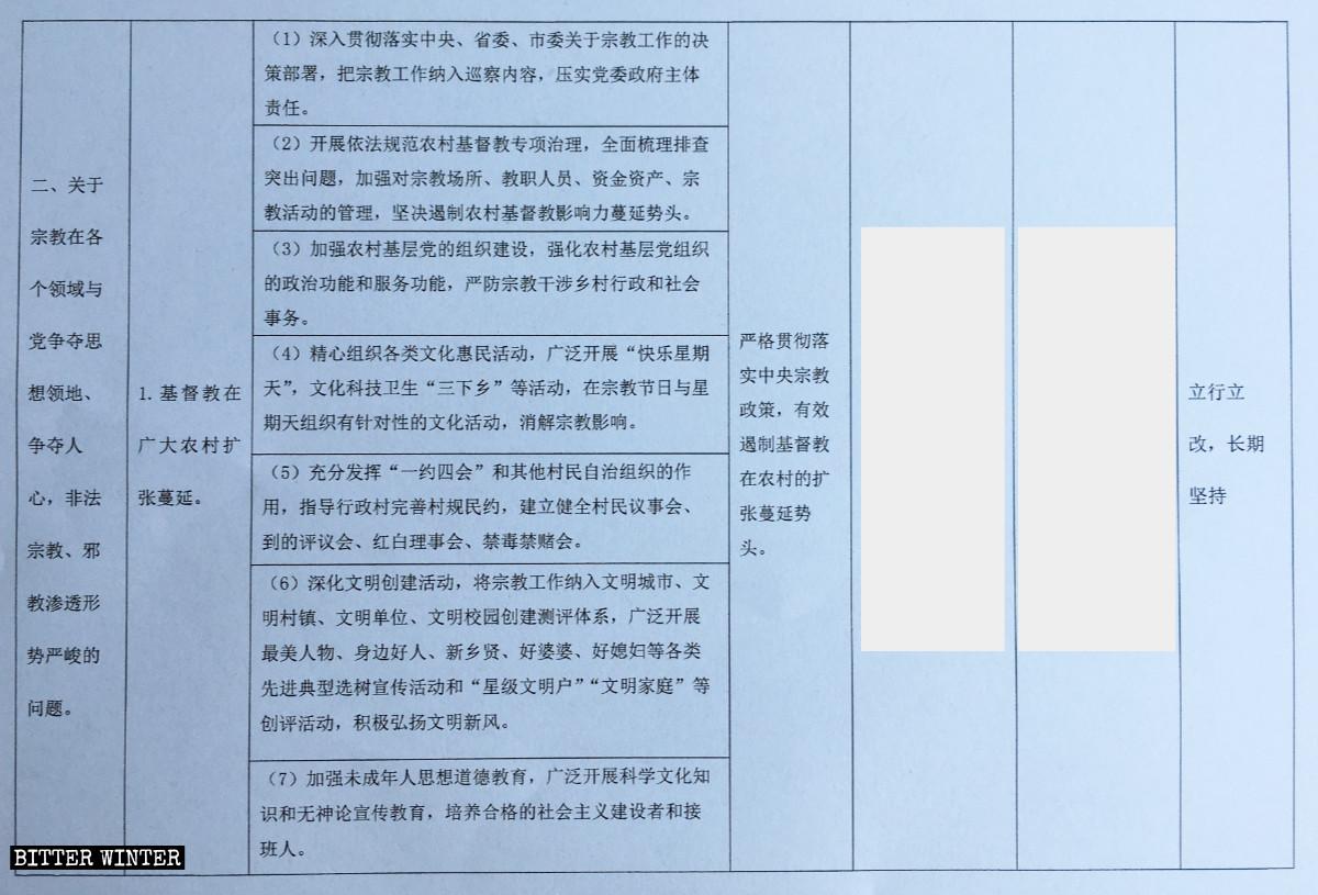 河南省某縣文件《應對宗教形勢嚴峻的問題》(部分)